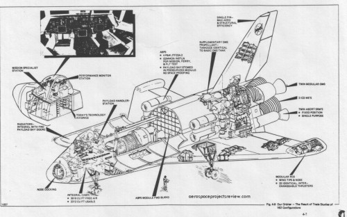 cutaway thursday  grumman design 619  space shuttle
