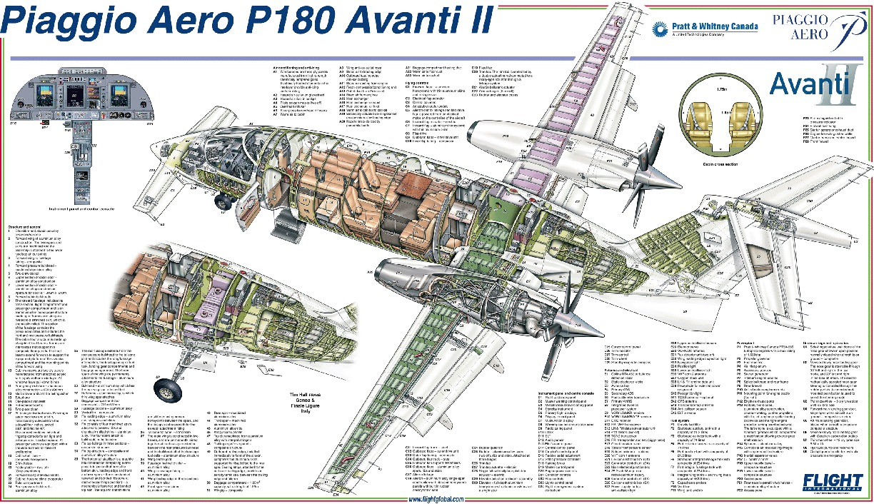 cutaway thursday: piaggio aero p.180 avanti ii | the lexicans