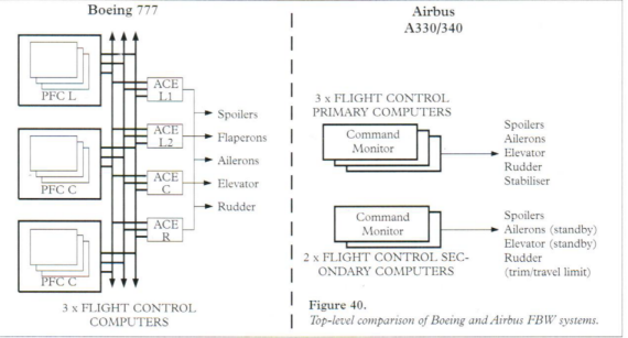 spill the lexicans page 16 boeingairbusfcs boeing s