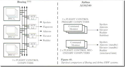 NEW IN BOX Vintage F    FLCS Thrustmaster Flight Simulator Joystick