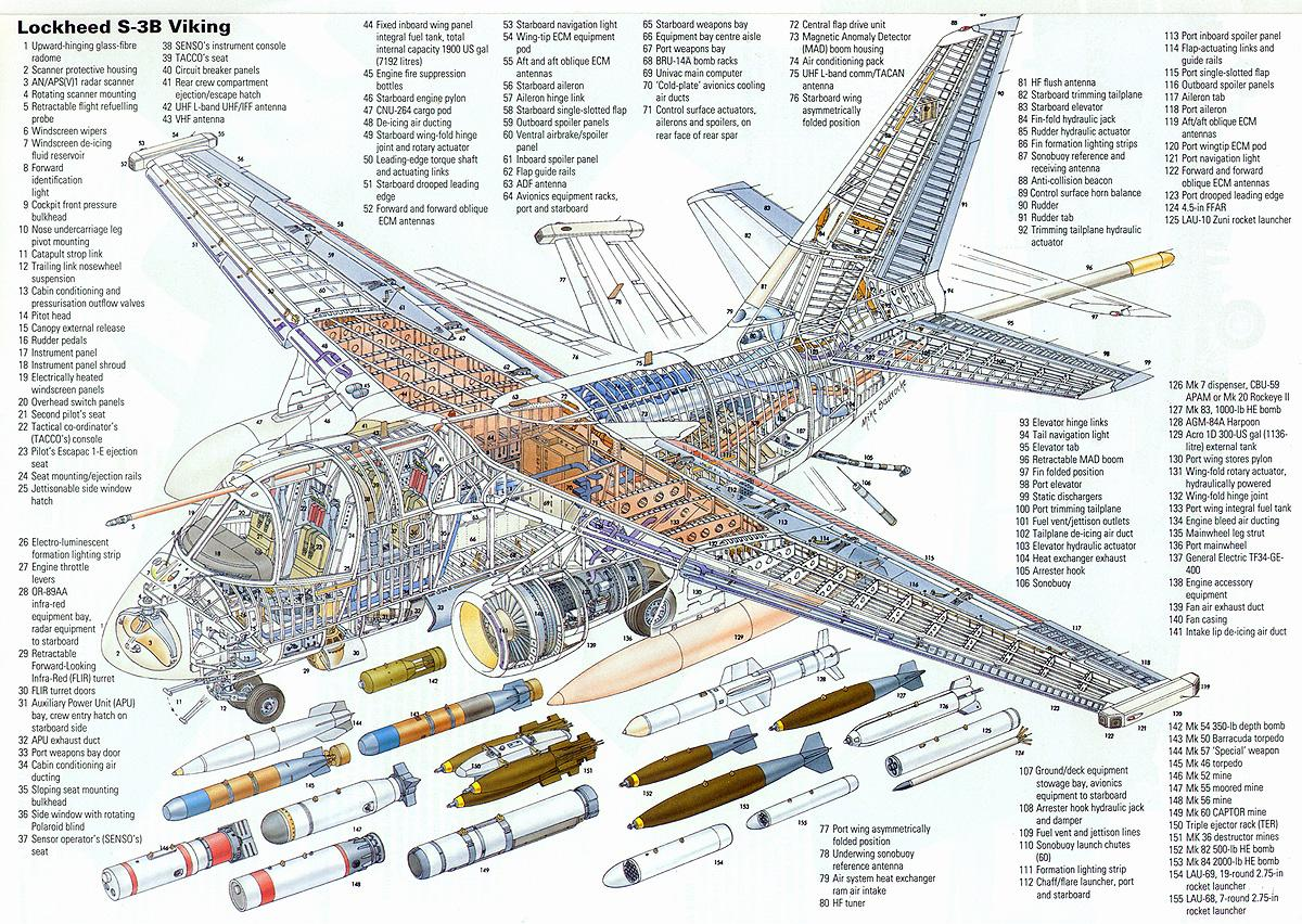 Cutaway Thursday Lockheed S 3b Viking The Lexicans Parts Of A Computer Diagram For Kids Related 3 001