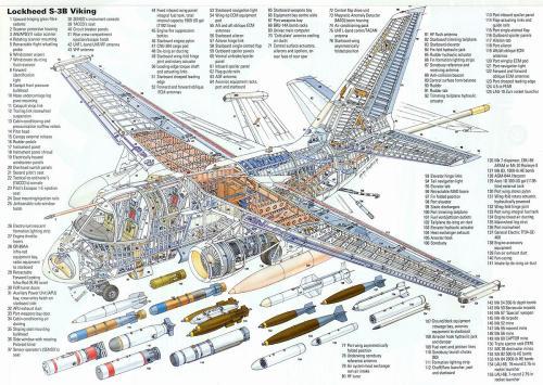 s-3-diagram-001