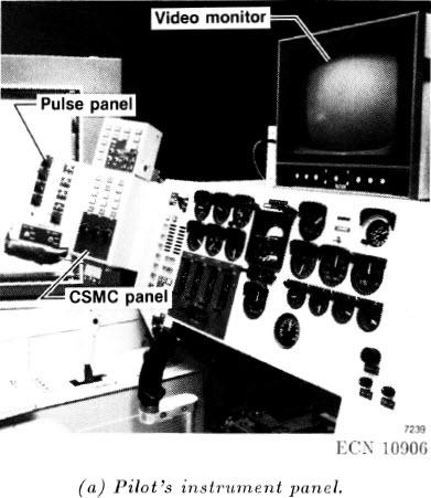 HiMAT cockpit.