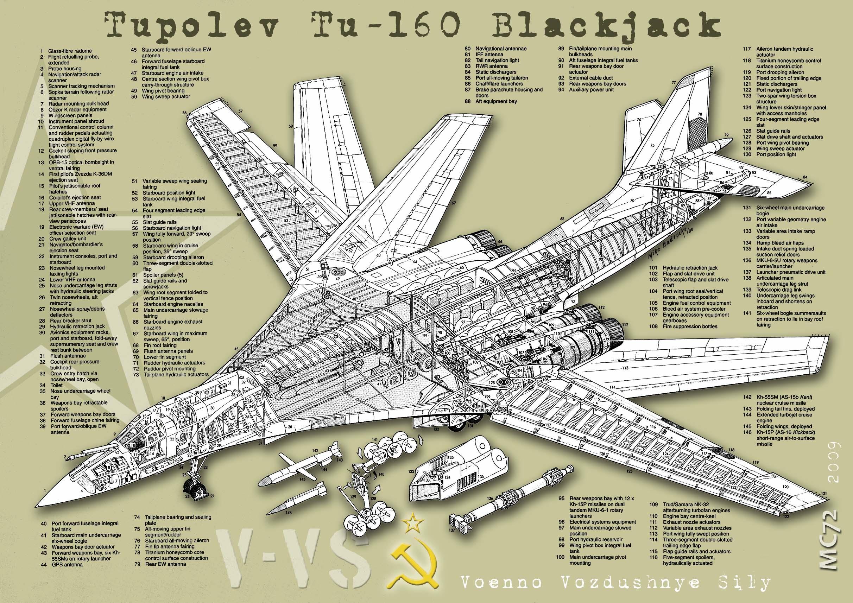 TU-160 Cutaway