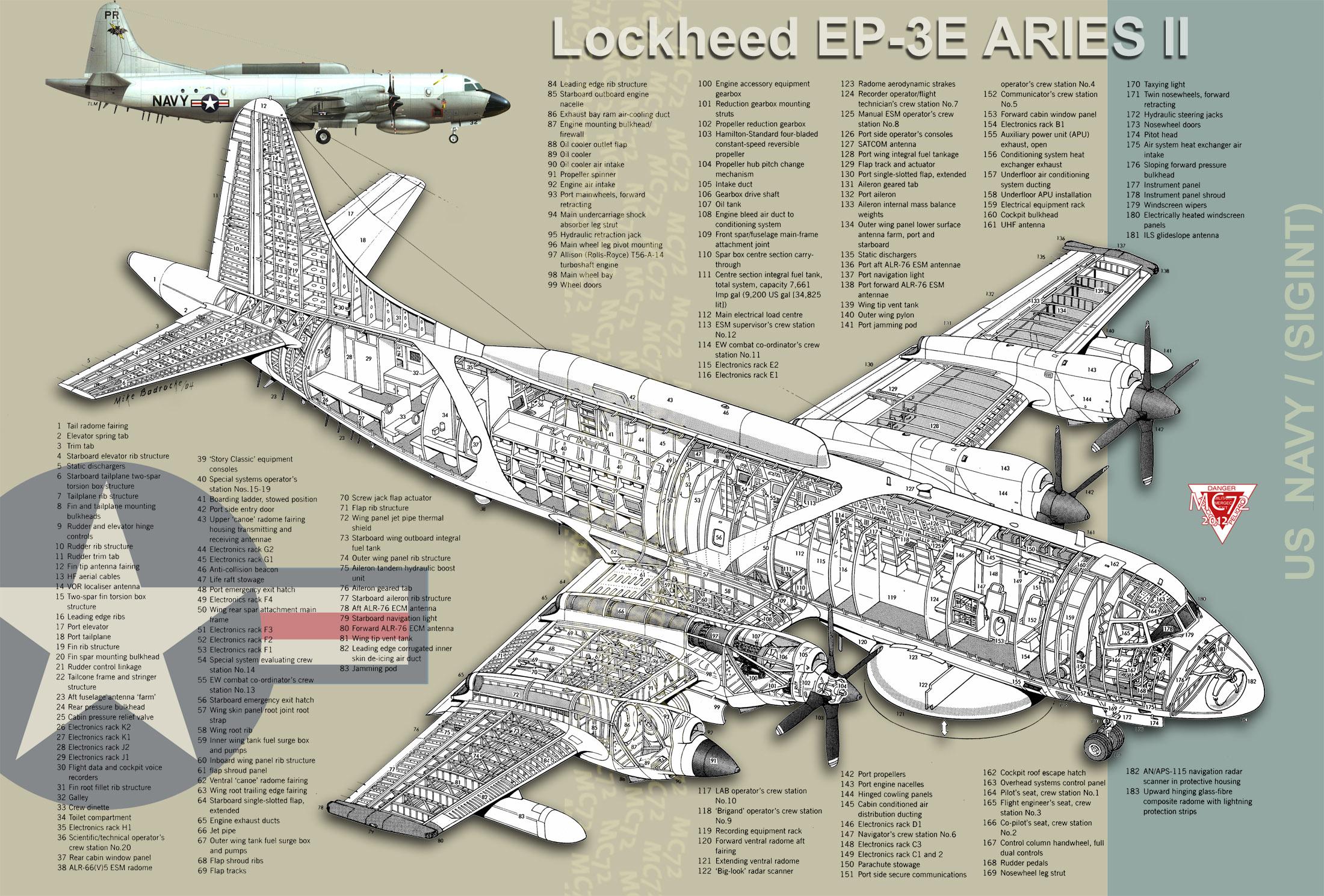 Cutaway Thursday: Lockheed EP-3E Aries II | The Lexicans