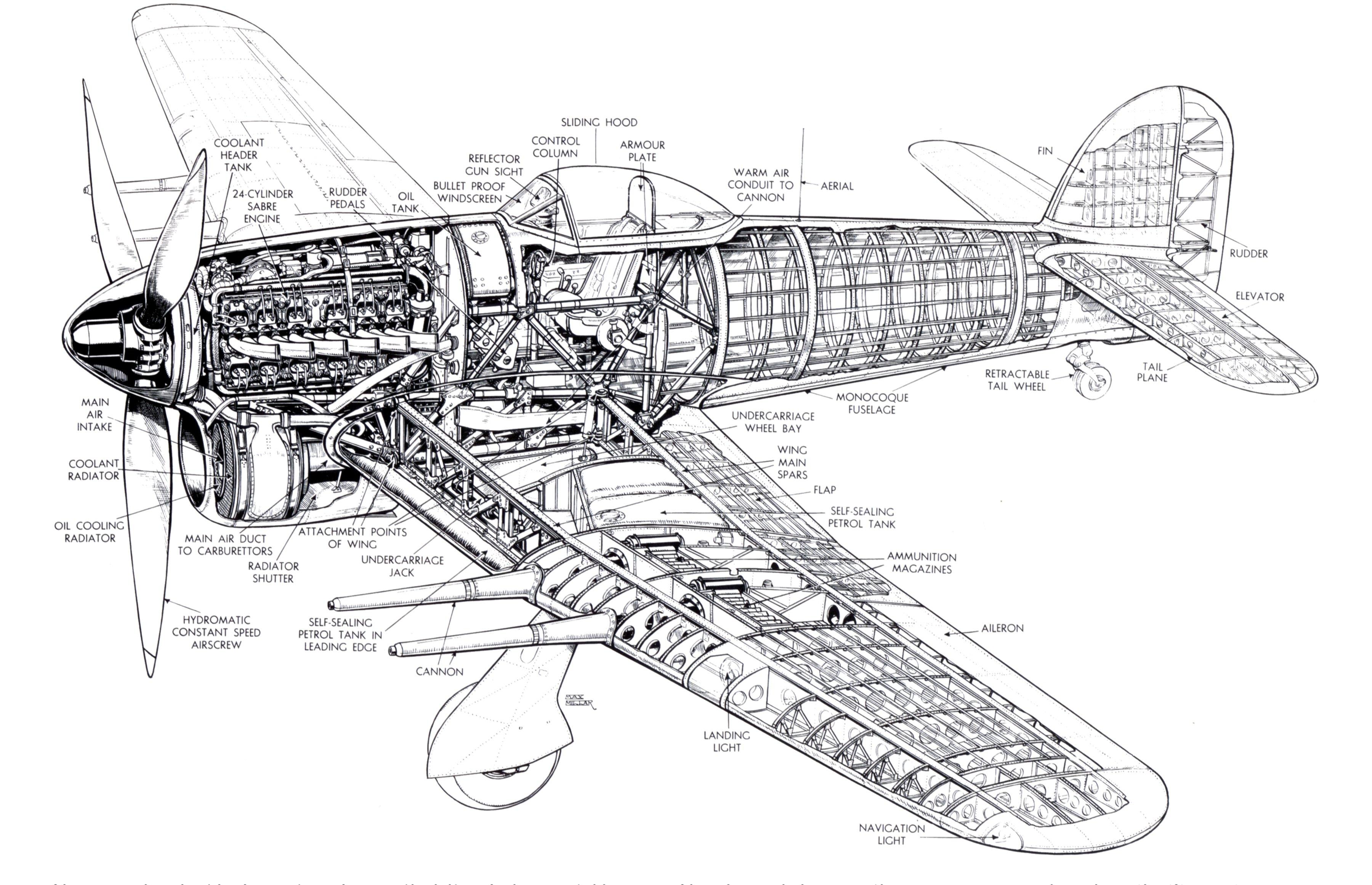 Fairchild Republic A10 Thunderbolt II Warthog Close Air