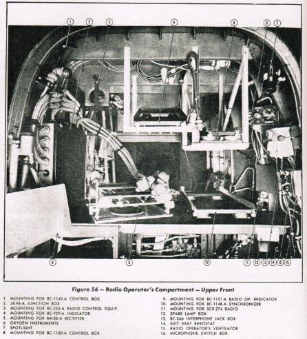 P-61 Radar Operator's Station.